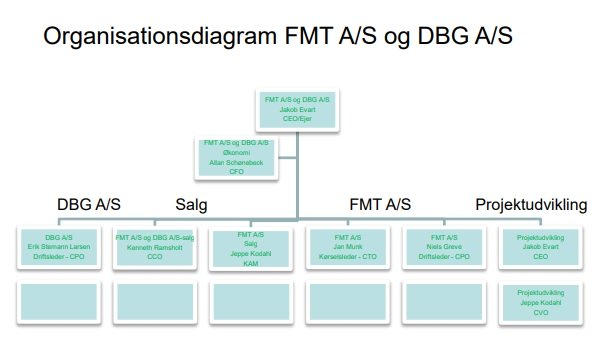 Orgsnisationsplan_FMT_og_DBG_april_2019_2